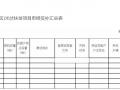 福建龙岩明确每千瓦奖补1000元陕西黄陵执行0.75元/度