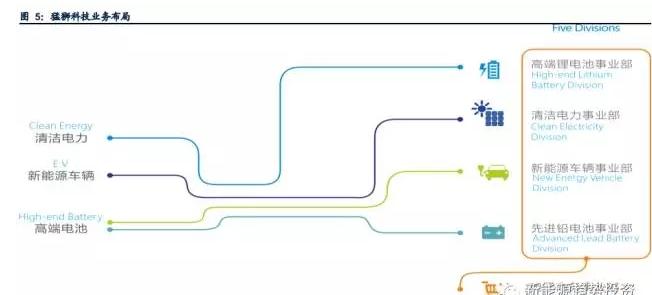 业内眼中储能与新能源如何并肩发展?