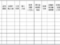 """重庆关于""""十三五""""光伏扶贫计划编制的补充通知"""