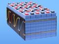 储能电池有望迎来新一轮机遇 市场布局者紧跟而上