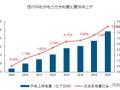 2017年中国绿证行业本质及影响分析