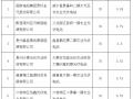 贵州省2017年普通光伏电站项目建设规模竞争性配置情况