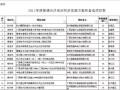 广西2017年1.433GW普通光伏电站指标备选项目清单公示(表)
