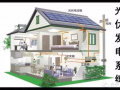 光伏发电收益计算