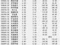 "A股光伏上市公司业绩前瞻:隆基股份最赚钱""金刚线三剑客""净利润翻倍"