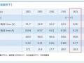 户用电站如何应用8kW单相逆变器使用户收益最大化(附收益对比明细)