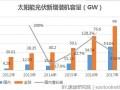 2017年国内光伏产业数据研究报告