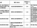 最低0.44元/kwh!海兴光伏领跑者基地企业评优结果公示