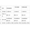 青海海南州水光风多能互补集成优化示范工程2#地块500兆瓦光伏项目SVG性能测试招标