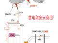 分布式光伏系统之防雷接地设计
