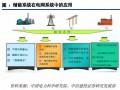 2018储能技术的发展是光伏产业的发展命脉