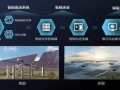 相约SNEC W5-510 | 天合智能优配首次亮相中国市场