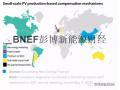 国际经验:探寻屋顶光伏合适的上网电价机制