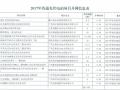 广西2017年度169MW普通光伏电站并网情况公示