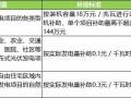 企业半年度业绩预告持续发布;国家电网明确光伏电站标杆电价...