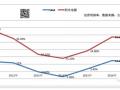 逆变器公司整合加速:订单大幅下降 储能能救光伏吗?