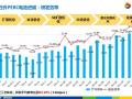 东方日升:全球首家GW规模双面AlOx钝化PERC电池量产 平均效率突破22.19% , 超越ITRPV预期