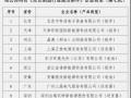 工信部公示第七批光伏制造行业规范条件名单,9家企业入围,23家企业拟撤销