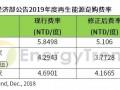 FIT政策不透明,影响台湾地区光伏发展