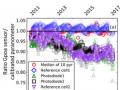 太阳能组件功率衰减率确定有新方法