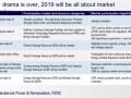 2019年全球储能市场5大预测