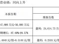 甘肃电投2018预计盈利47000-50000万元