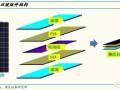 双玻、半片、叠瓦 哪种光伏组件发电量更高?