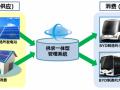 """京瓷将与比亚迪日本合作 开启可再生能源""""供求一体型""""的新商务模式"""