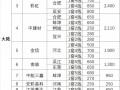 红线不可越 天津滨海新区拆除未批先建70MW光伏项目!
