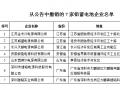 工信部正式撤销雄韬电源等7家不符要求的铅蓄电池企业