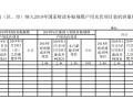 新增15.99MW!安徽、重庆公布2019年新增户用光伏项目补贴名单