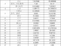 国家能源局官方发布:户用光伏指标仅剩0.8GW
