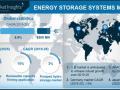 影响全球2019~2025年储能系统市场发展的三大趋势