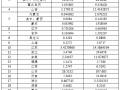户用光伏补贴指标仅剩142.9MW!10月底为补贴截止期