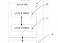 """光伏成香饽饽 OPPO """"太阳能""""手机专利曝光!"""