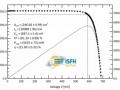 22.80%!大面积多晶太阳能电池转换效率破世界纪录