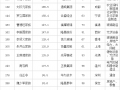 光伏领域多家企业上榜!2019年福布斯400中国富豪榜新鲜出炉