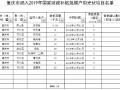重庆10月共260.1kW户用项目纳入国家补贴规模