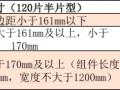 210国内首秀!410W报价1.625元 广东能源集团120MW组件招标项目开标