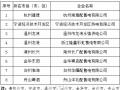 浙江:6月11日前申报2020年竞价项目