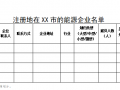 宁夏发改委关于组织申报需要金融支持能源企业事宜的函