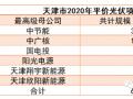 天津690MW光伏平价项目入围名单出炉
