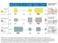 在光伏产业链中哪个环节用工最多?