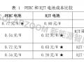 HJT异质结技术的成本仍然比PERC高么?