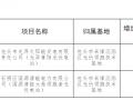 内蒙古工信厅公示第二批,包头2个光伏领跑基地项目各增加300小时发电基础利用小时数