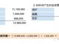 日本电站投资:投资太阳能电站要多少钱?收益率怎么样?