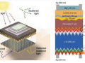 第三代太阳能电池效率显著提升