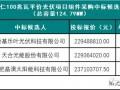 最低1.84元/瓦丨青海乌图美仁100兆瓦平价光伏项目组件中标候选人公示